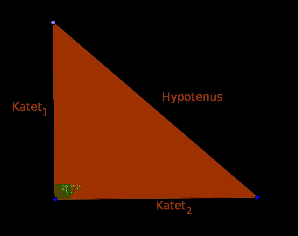 vinkler i trekanter